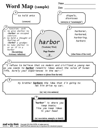 Great reading strategies: 'Word Maps' for dealing with important vocabulary   Teaching English as a foreign or second Language   Scoop.it