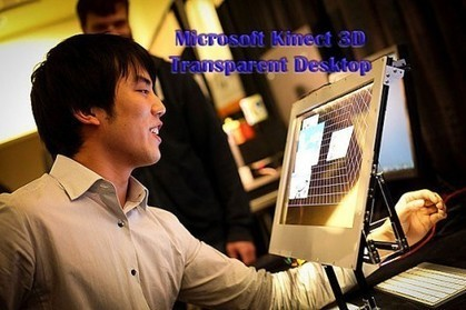 Microsoft Kinect 3D Desktop: Augmented Reality Mirror | The Cool Gadgets - Quest for The Coolest Gadgets