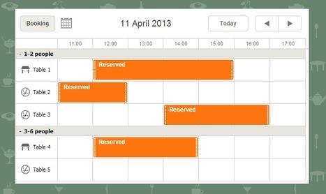 Spring MVC Tutorial: Table Booking System | JavaPlanner | Java | Scoop.it