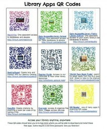 QR Codes for (y)our Apps — @joycevalenza NeverEndingSearch | School Librarians | Scoop.it