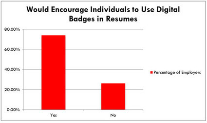 Badges for Vets || Digital Badges help connect skilled veterans to opportunities | Badges for Lifelong Learning | Scoop.it