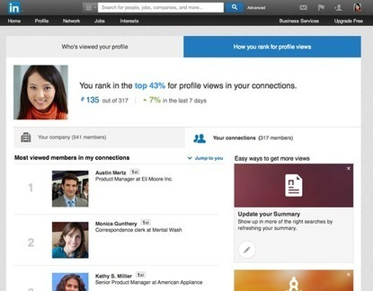 LinkedIn Tips: Judging Your Profile Popularity - InformationWeek | Social Media and Marketing | Scoop.it