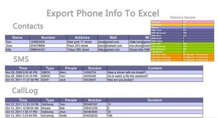 Enregistrer l'activité de son Smatphone Android dans Excel, Easy Export | Time to Learn | Scoop.it