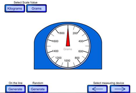 Interactive Whiteboard Resources For Teachers   Adnoddau Mathemateg Uwchradd   Scoop.it