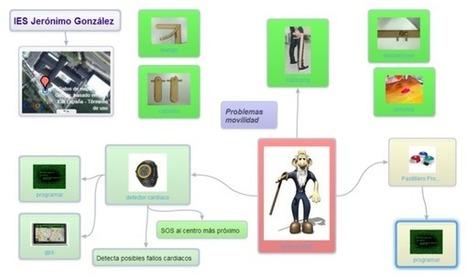 Problemas encontrados y soluciones planteadas | El Jero en FabLab | Scoop.it
