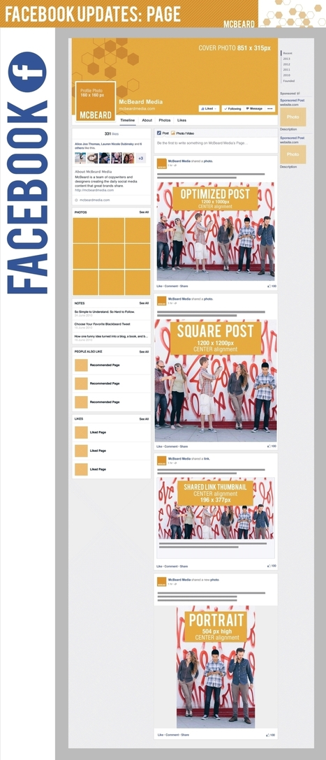 INFOGRAPHIC:  Optimizing Images for Facebook News Feed | visualizing social media | Scoop.it