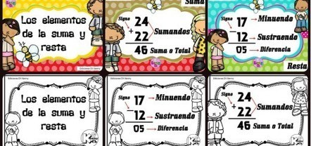 Carteles explicativos de las 4 Estaciones del año - Imagenes Educativas | FOTOTECA INFANTIL | Scoop.it