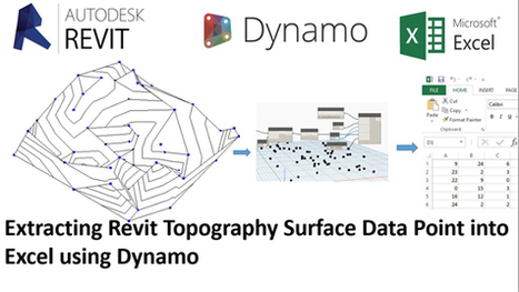 How Dynamo is used to generate Topography from Excel Data Point in Revit 2017 | BIM Forum | Scoop.it