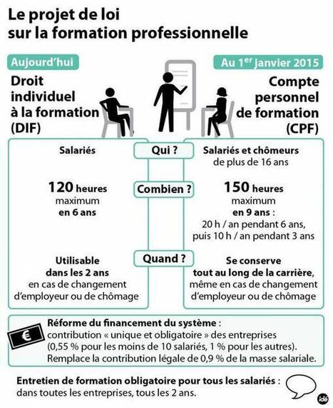 Tweet from @Cegos | le travail, l'entreprise et vous | Scoop.it