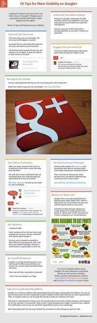 Google+ Marketing | Small Business Marketing | Scoop.it