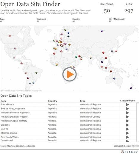 Worldwide Open Data Sites | DataRemixed | Open Knowledge | Scoop.it