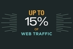 It's Mobile's Turn [Video Infographic]   The rise of the mobile web   Scoop.it