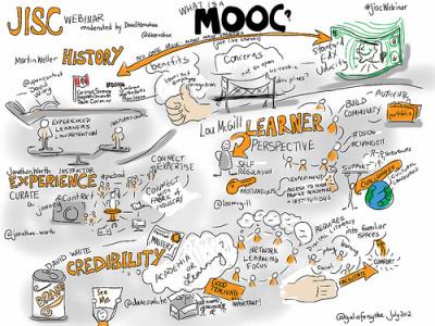 MOOCs here, MOOCs there, MOOCs everywhere   MOOCs in Higher Education   Scoop.it