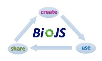 BioJS – visualising biological data: an interview with F1000Research | UX Design & DataViz for Life | Scoop.it