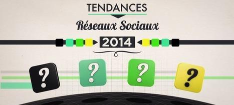 Réseaux sociaux : Les tendances pour 2014 en vidéo - WebLife | Community Management | Scoop.it