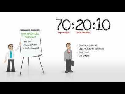 Waarom is het 70-20-10-model nog weinig social? | Onderwijs ... | informeel leren | Scoop.it