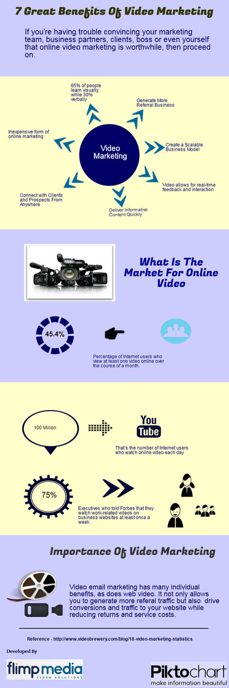 7 Great Benefits of Video Marketing for Sales and Lead Generation [Infographic] - Flimp Blog | Power of Video as Marketing Tool | Scoop.it