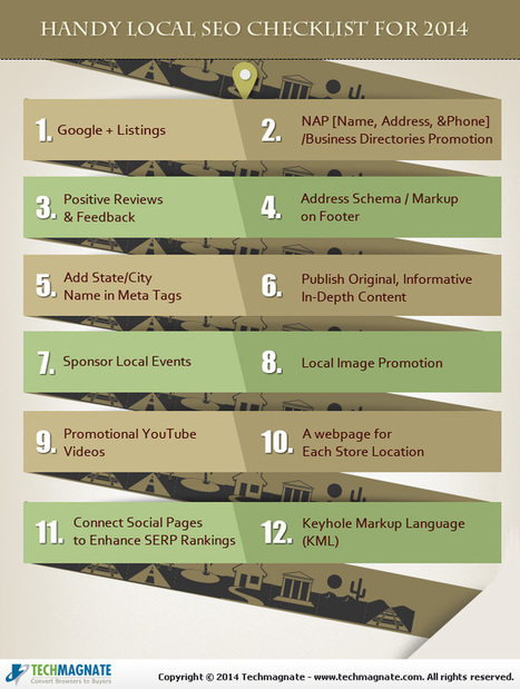 Handy Local SEO Checklist for 2014 | MarketingHits | Scoop.it