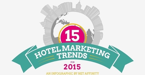 15 tendances marketing pour l'hôtellerie en 2015 | Tourisme et marketing digital | Scoop.it