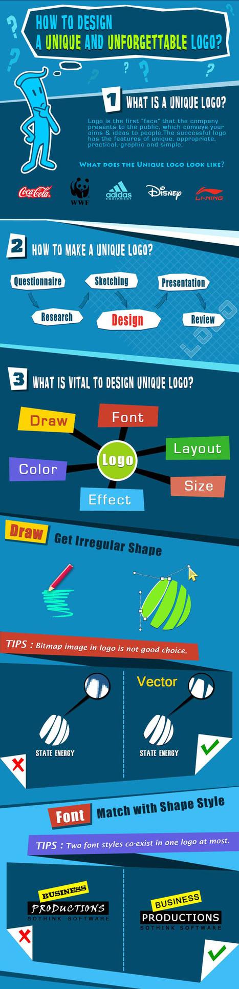 How to Design Unique Logos | Qdigitizing.com - Digitize Embroidery Designs | Scoop.it