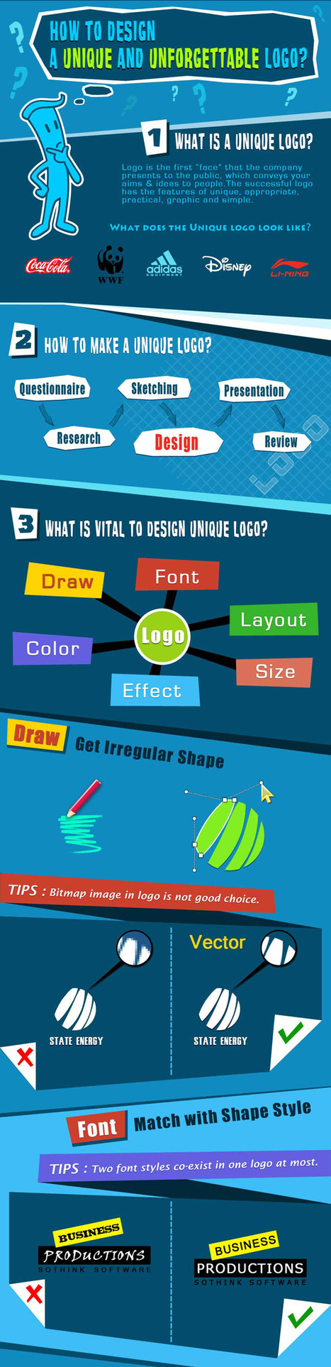 How to Design Unique Logos   Logo Project TAFE   Scoop.it