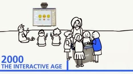 Vídeo: Historia de la tecnología en la #educación. | E-Learning, Formación, Aprendizaje y Gestión del Conocimiento con TIC en pequeñas dosis. | Scoop.it