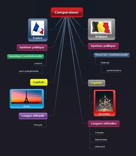 Mindomo : organigramme, carte conceptuelle et autres structures   outils numériques pour la pédagogie   Scoop.it