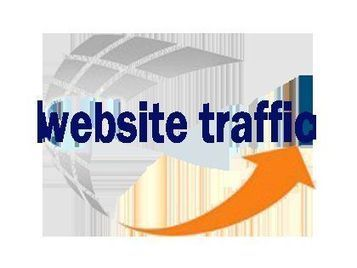 Buy Website Traffic At Affordable Rates | Buy Website Visitors | Scoop.it