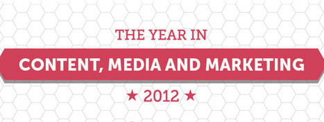 The Year in Content, Media, and Marketing (Infographic) | Business 2 Community | Writing for Social Media | Scoop.it