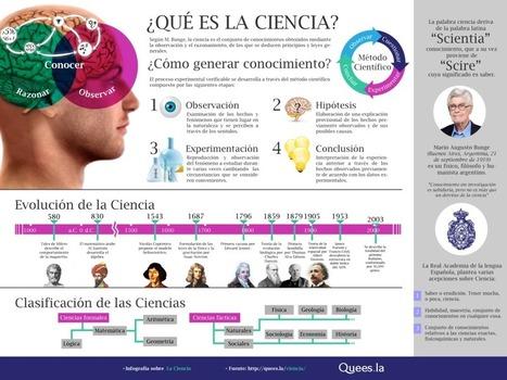 [PQS] Para que sepan: ¿Qué es la ciencia? (Infografía) | ilusaobento | Scoop.it