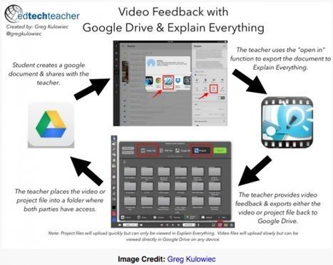 Google - The iPad Medium   Pedagogik och skolan   Scoop.it