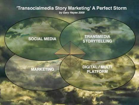 Traditional Media - Time to Become Relevant again? | PERSONALIZE MEDIA | Stories - an experience for your audience - | Scoop.it