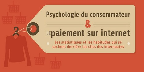 eCommerce: Psychologie du consommateur sur internet | Web information Specialist | Scoop.it