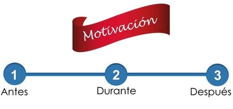¿Cómo motivar a los estudiantes antes, durante y después de un curso de eLearning? | elearning_nuvallejo | Scoop.it