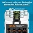 Infographie : Sécurité : plus de la moitié des entreprises françaises ont perdu des données en 2012 | Intelligence Economique à l'ère Digitale | Scoop.it
