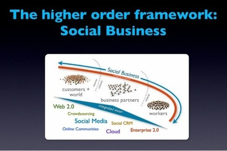 How the 4Cs model of social business highlights ways to create shared value | digital marketing strategy | Scoop.it