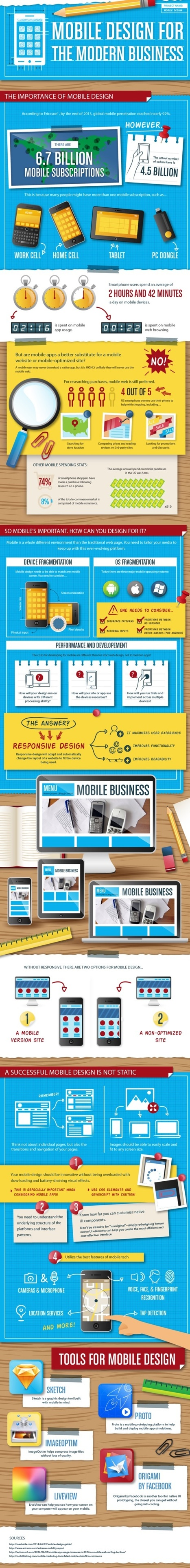 Tools And Tips For Mobile Responsive Design #infographic | Enterprise Solution Architecture | Scoop.it