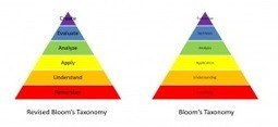 21st Century Tools Through the Lens of Bloom'sTaxonomy | also for SCIENCE people | Scoop.it