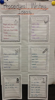 Procedural Writing Unit with iPad Integration ~ Mrs. Wideen's Classroom Blog | Common Core | Scoop.it