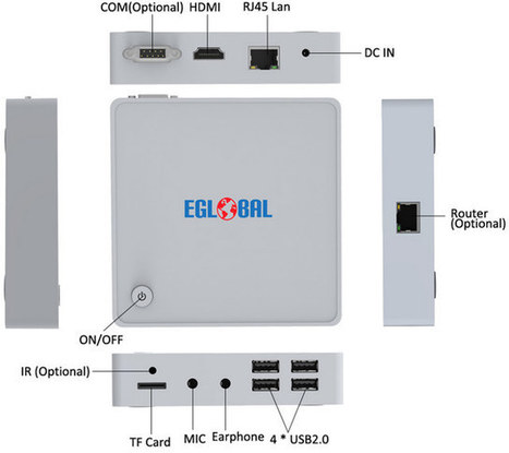 Eglobal K8 Z3735F mini PC Includes Up to 2 Ethernet Ports, a COM Port and an IR Receiver (As options) | Embedded Systems News | Scoop.it