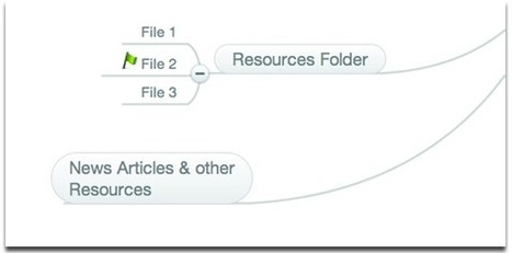 Using Mind Maps for Sourcing | MindMeister Blog | Cartography | Scoop.it