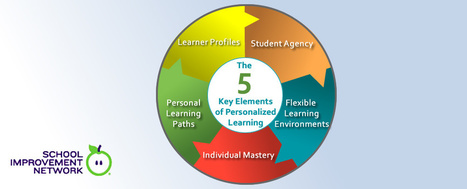 Five Key Elements of Personalized Learning (EdSurge News) | Digital Learning Ideas | Scoop.it