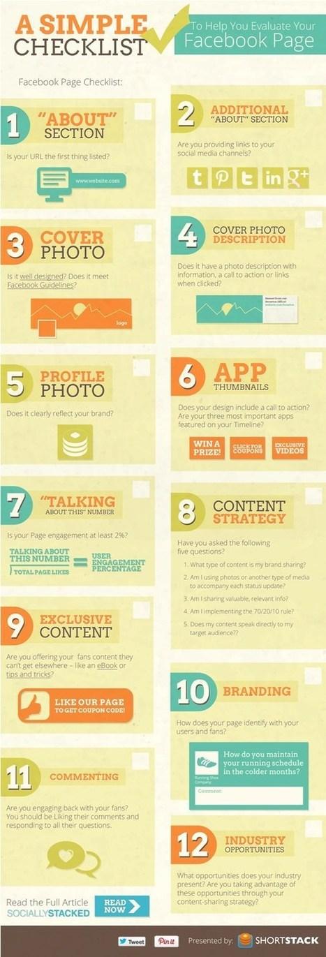 12 domande a cui rispondere per valutare la fan page   News PMI Servizi   Comunico, quindi sono.   Scoop.it