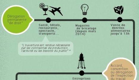 INFOGRAPHIE. Qui peut (déjà) travailler le dimanche en France? - L'Expansion   Actualités sociales   Scoop.it