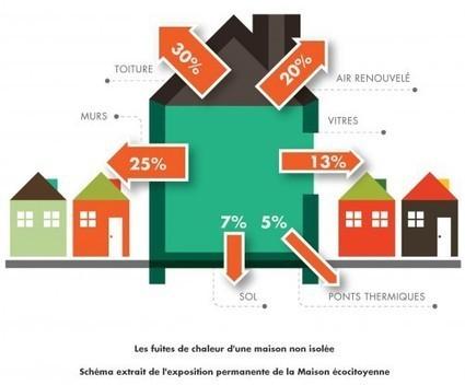 Pour faire des économies d'énergie, isolez votre logement | Economies d'énergie | Scoop.it
