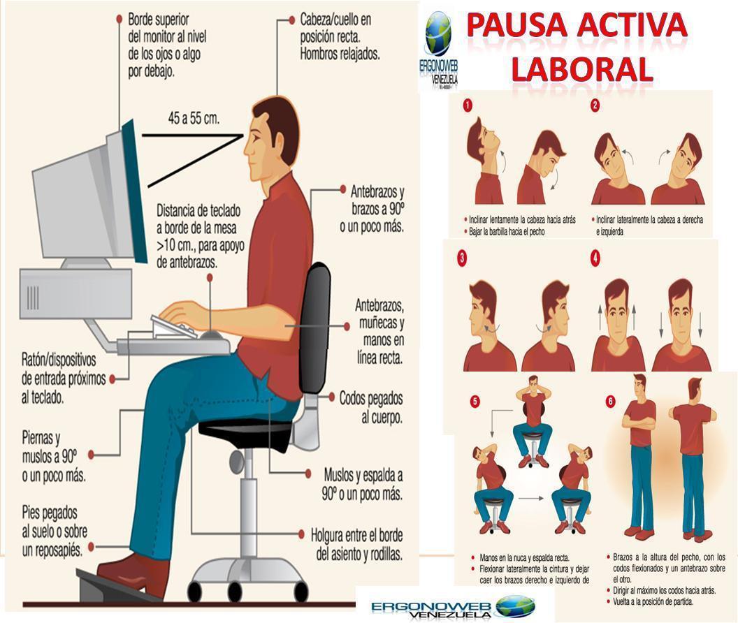 Pausa activa laboral ergonomia y salud ocupac for Recomendaciones ergonomicas para trabajo en oficina