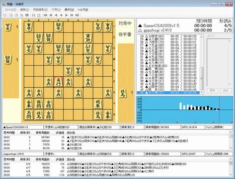 Shogidokoro   Abstract Board Games   Scoop.it
