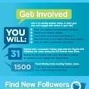 Comment doubler le nombre de vos Followers en 5 mn par Jour ? | eTourisme institutionnel | Scoop.it