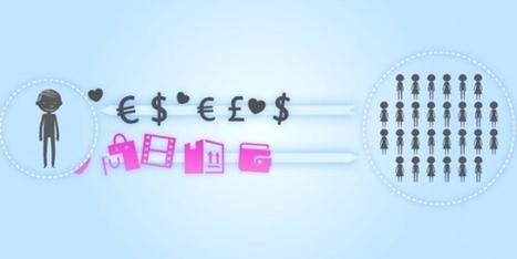 Crowdfunding: les ingrédients d'une levée de fonds réussie   Entreprendre Dossier Création d'entreprise   Scoop.it