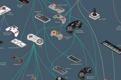 Video Game Design School Resources | Video Game Design for Schools | Scoop.it
